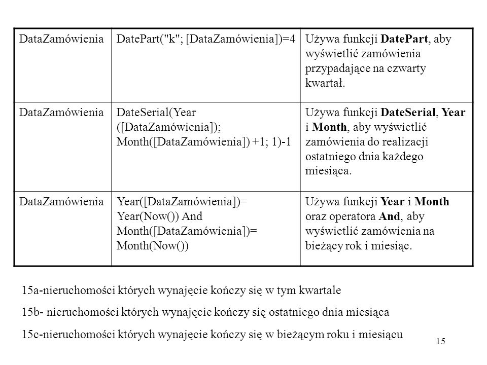 DataZamówienia DatePart( k ; [DataZamówienia])=4. Używa funkcji DatePart, aby wyświetlić zamówienia przypadające na czwarty kwartał.